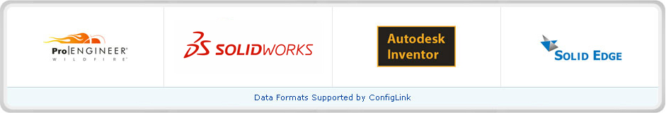 Data Formats Supported by ConfigLink