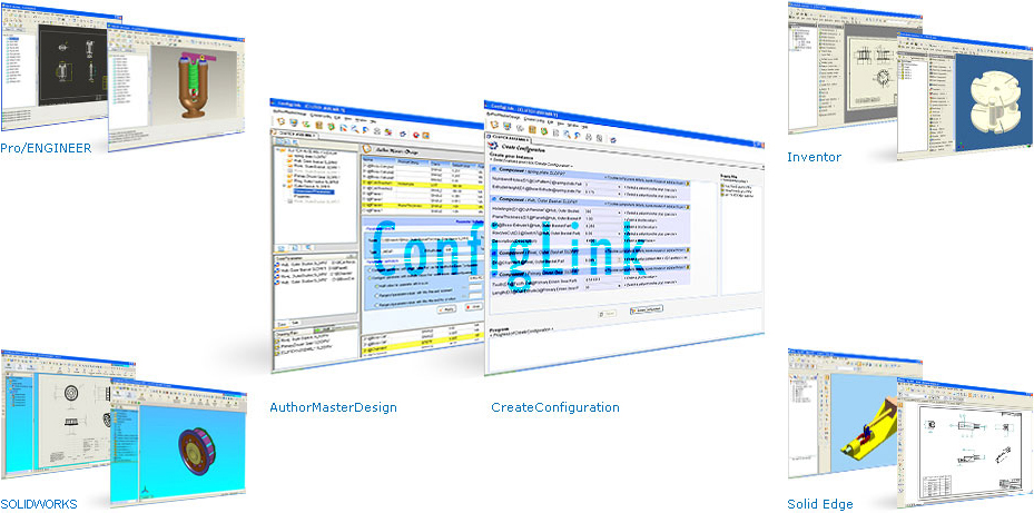 How ConfigLink Works